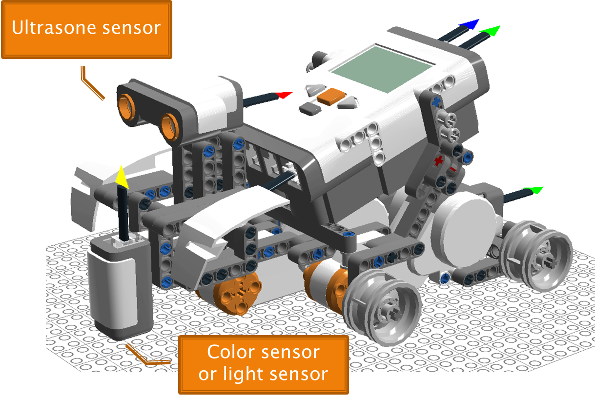 RoboMind net - Documentation > Lego Mindstorms EV3 support